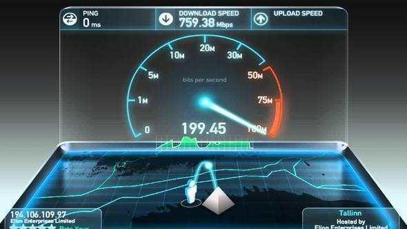 Test tốc độ internet của bạn như thế nào