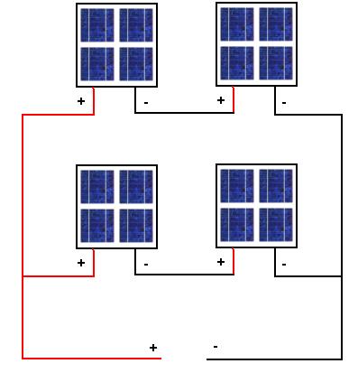 cách đấu nối các tấm pin mặt trời