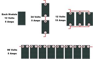 Cách đấu nối các tấm pin mặt trời khi lắp đặt
