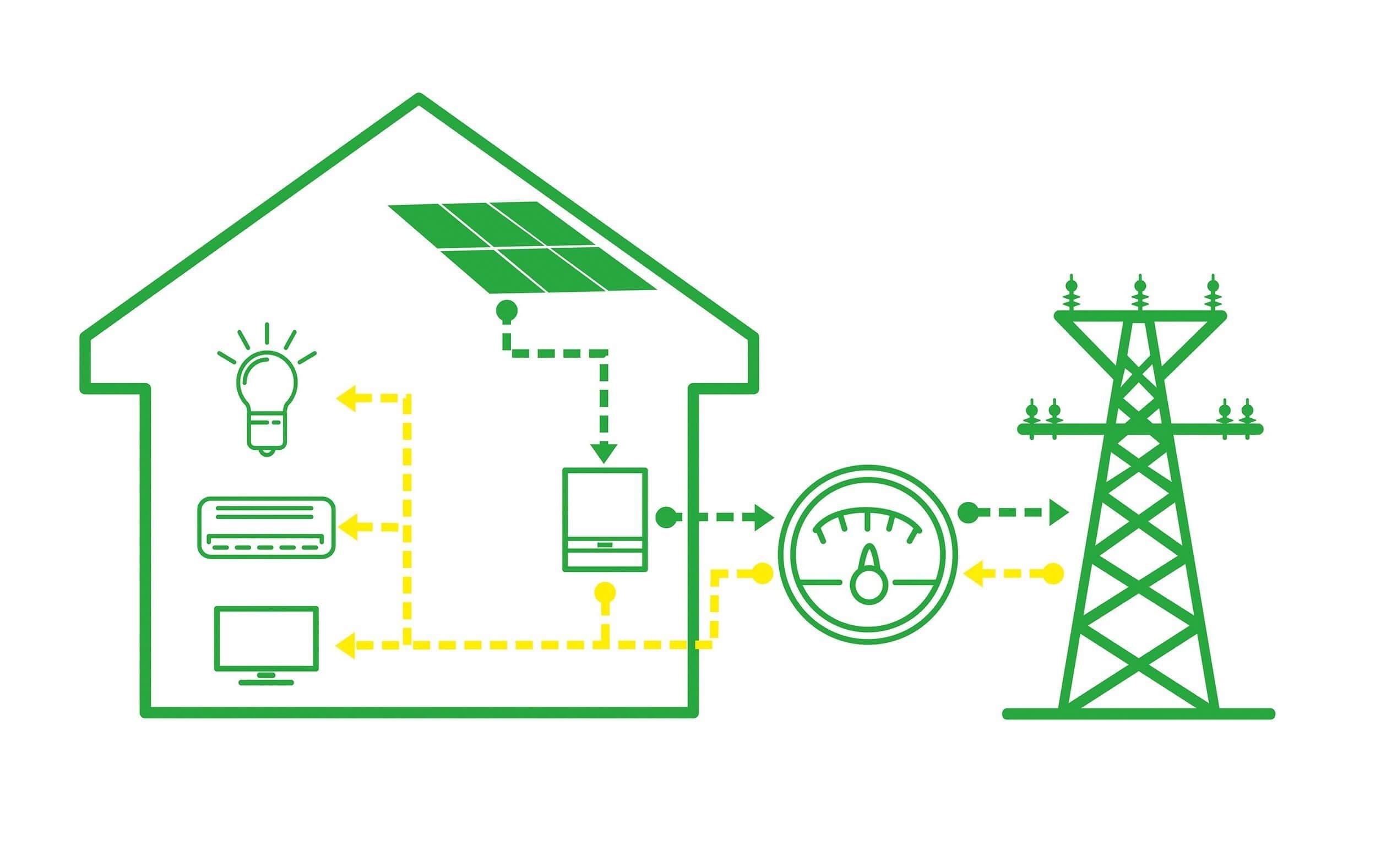 Sơ đồ điện mặt trời hòa lưới