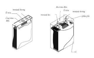Cấu tạo pin lithium-ion